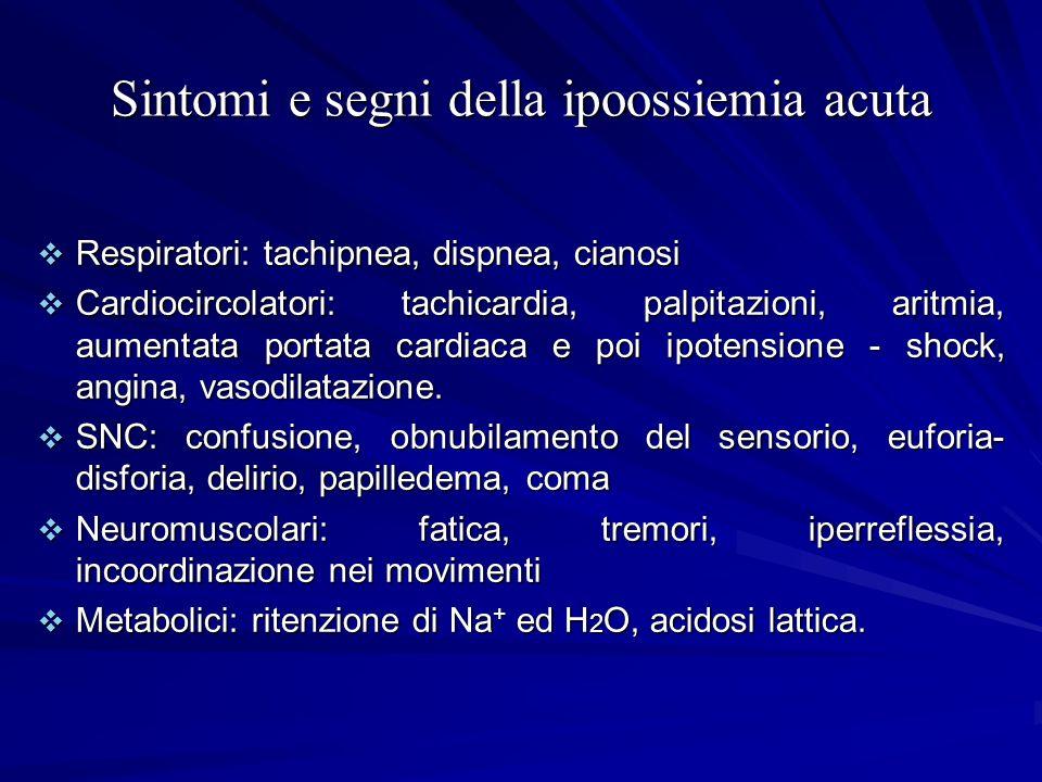 Sintomi e segni della ipoossiemia acuta