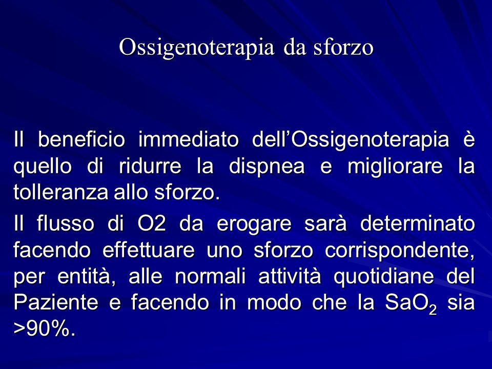 Ossigenoterapia da sforzo