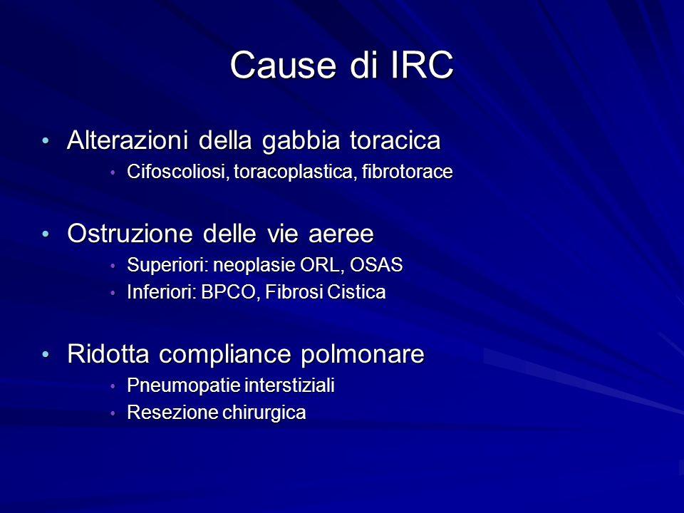 Cause di IRC Alterazioni della gabbia toracica