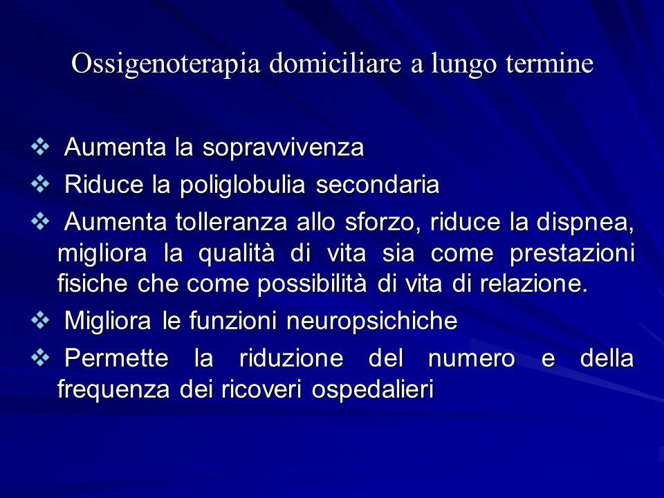 Ossigenoterapia domiciliare a lungo termine
