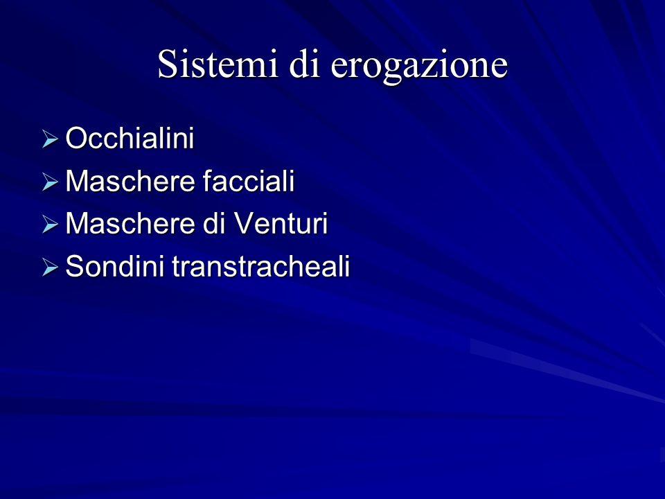 Sistemi di erogazione Occhialini Maschere facciali Maschere di Venturi
