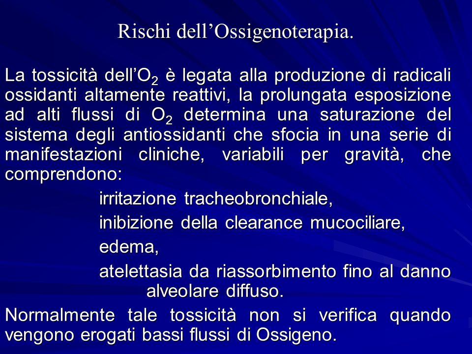 Rischi dell'Ossigenoterapia.