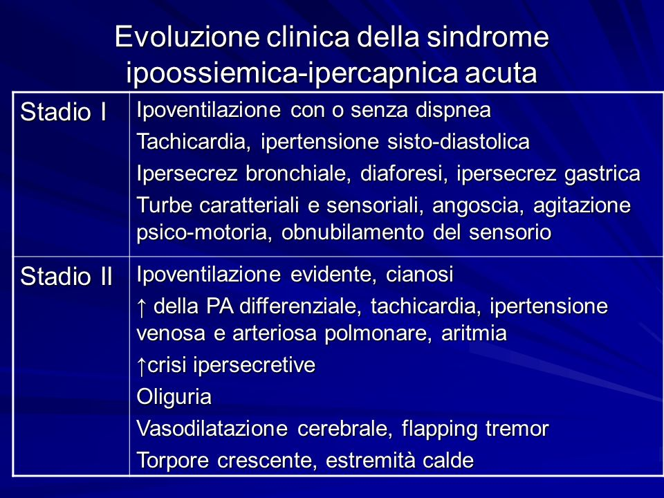 Evoluzione clinica della sindrome ipoossiemica-ipercapnica acuta