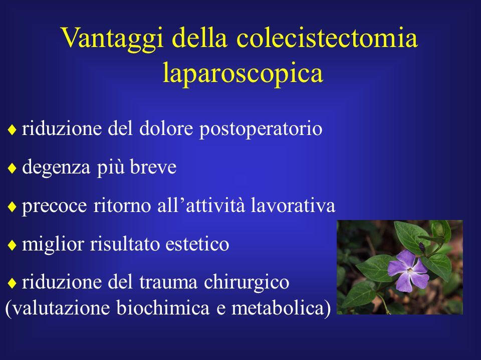 Vantaggi della colecistectomia