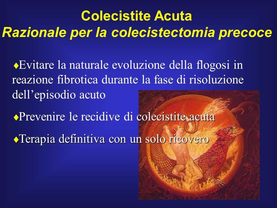 Razionale per la colecistectomia precoce