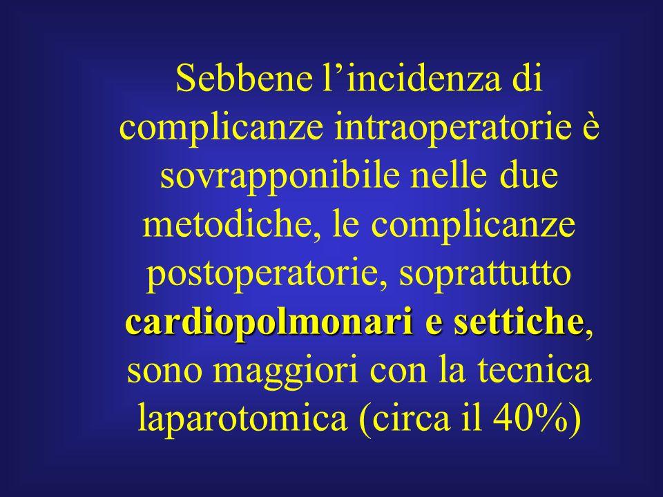 Sebbene l'incidenza di complicanze intraoperatorie è sovrapponibile nelle due metodiche, le complicanze postoperatorie, soprattutto cardiopolmonari e settiche, sono maggiori con la tecnica laparotomica (circa il 40%)