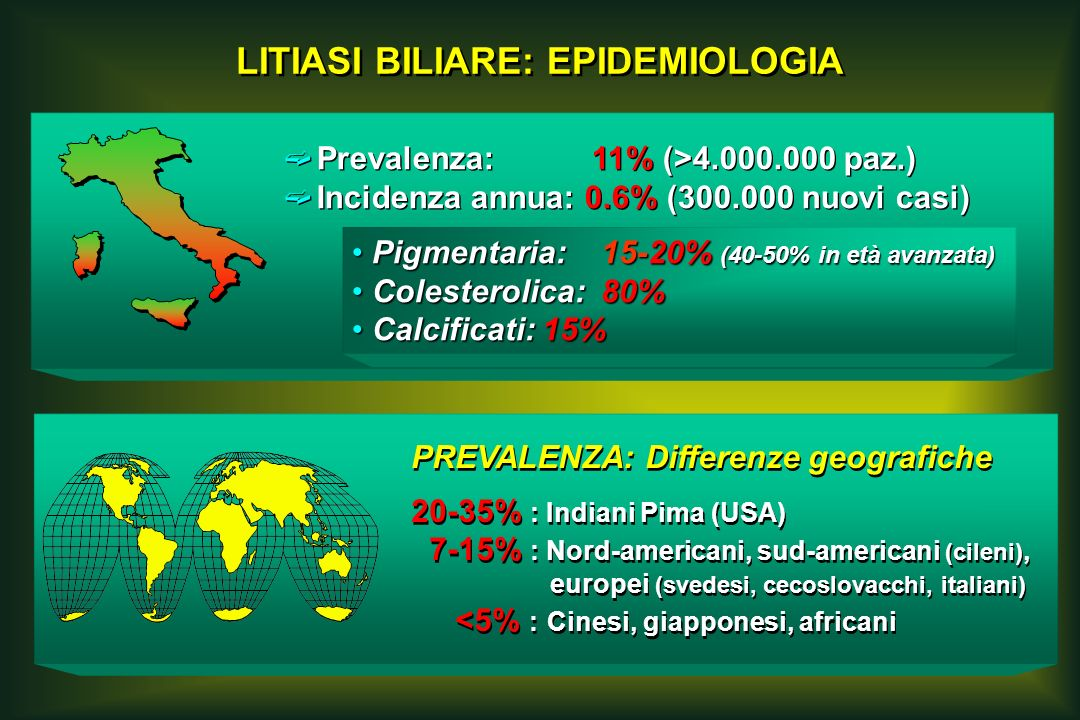 LITIASI BILIARE: EPIDEMIOLOGIA