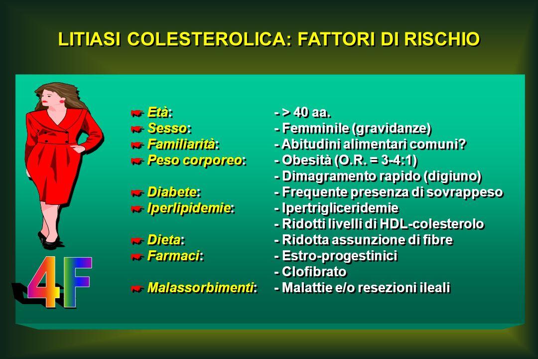 LITIASI COLESTEROLICA: FATTORI DI RISCHIO