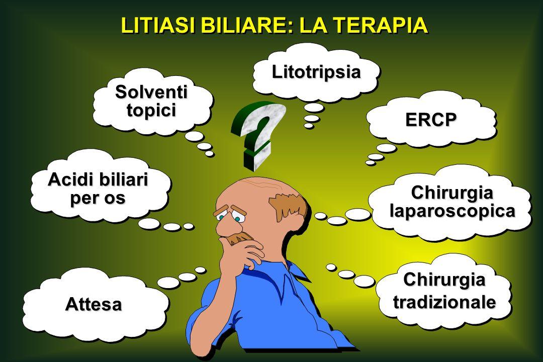 LITIASI BILIARE: LA TERAPIA