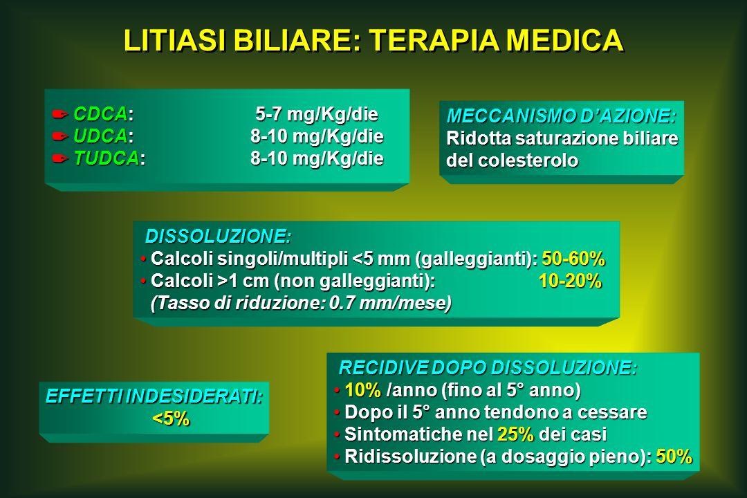 LITIASI BILIARE: TERAPIA MEDICA