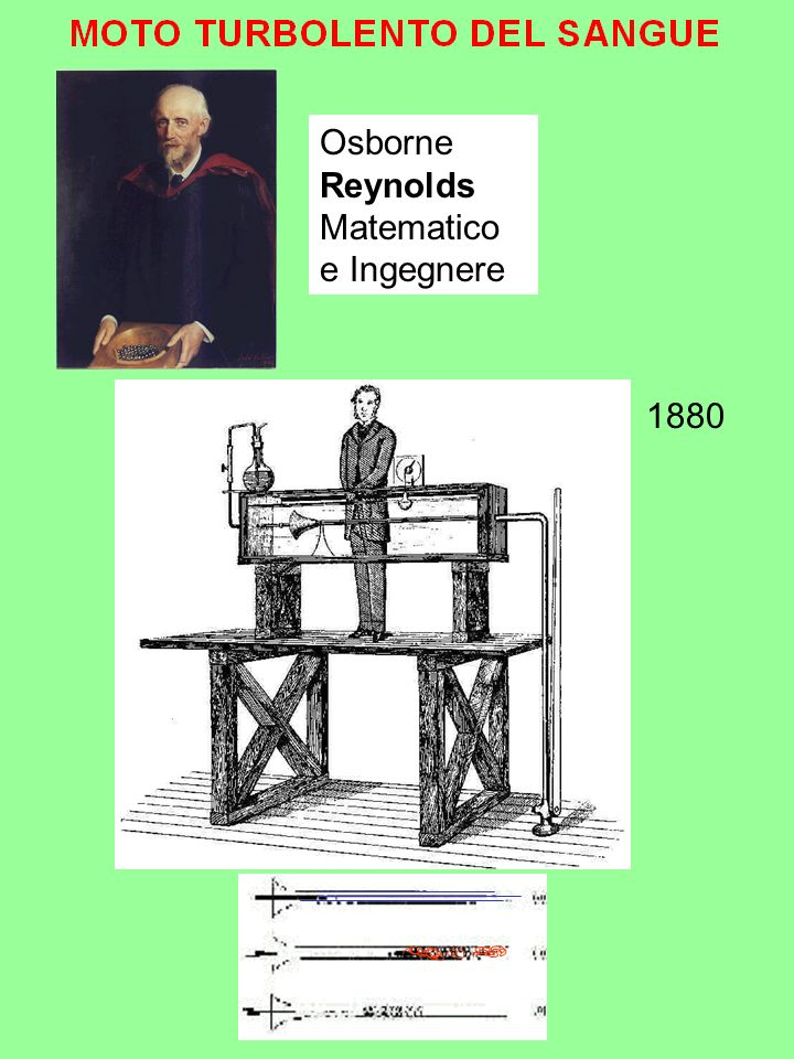 Osborne Reynolds Matematico e Ingegnere