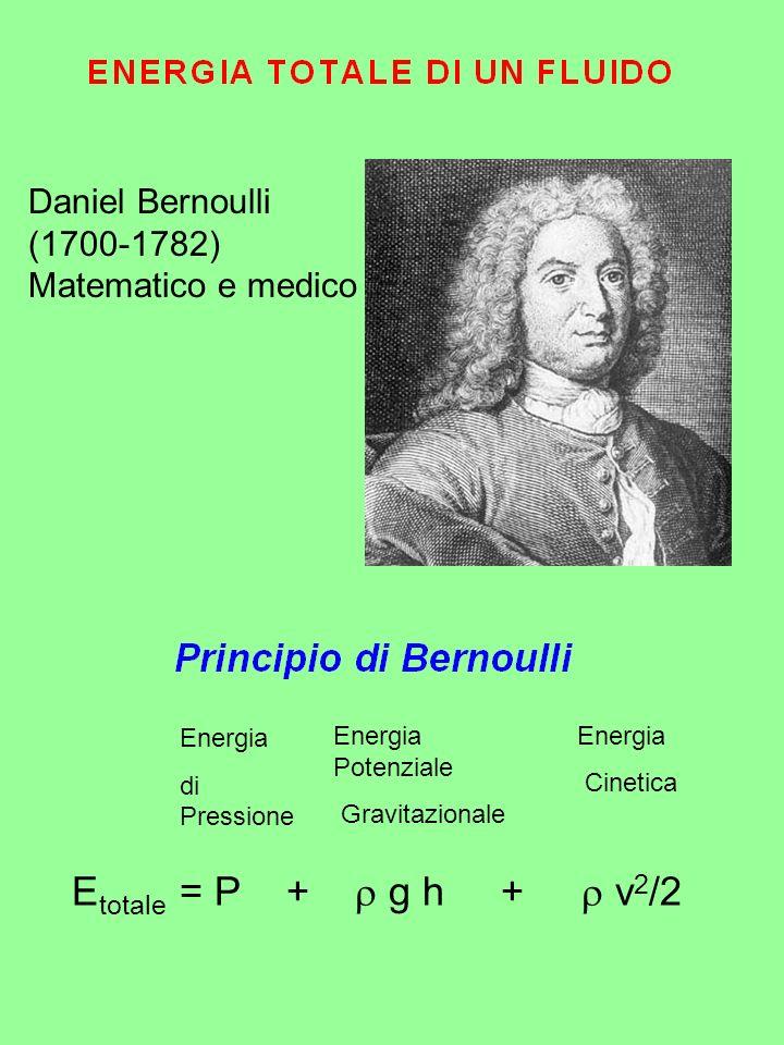 Daniel Bernoulli (1700-1782) Matematico e medico