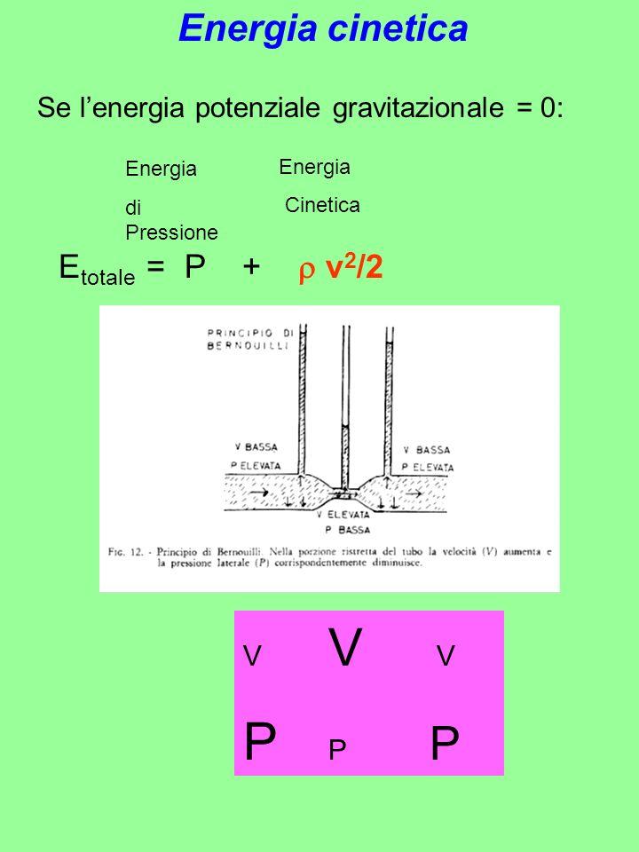P P P Energia cinetica Etotale = P +  v2/2