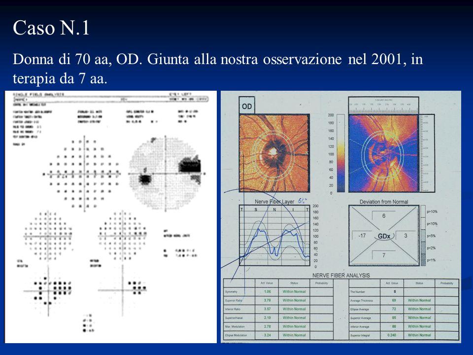 Caso N.1 Donna di 70 aa, OD. Giunta alla nostra osservazione nel 2001, in terapia da 7 aa.