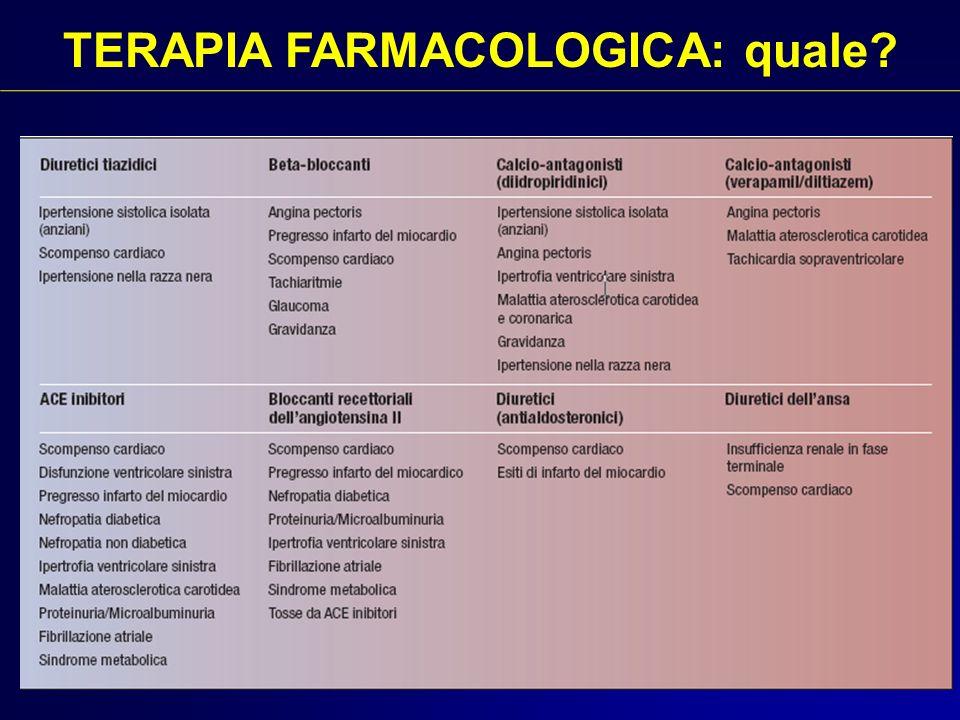TERAPIA FARMACOLOGICA: quale
