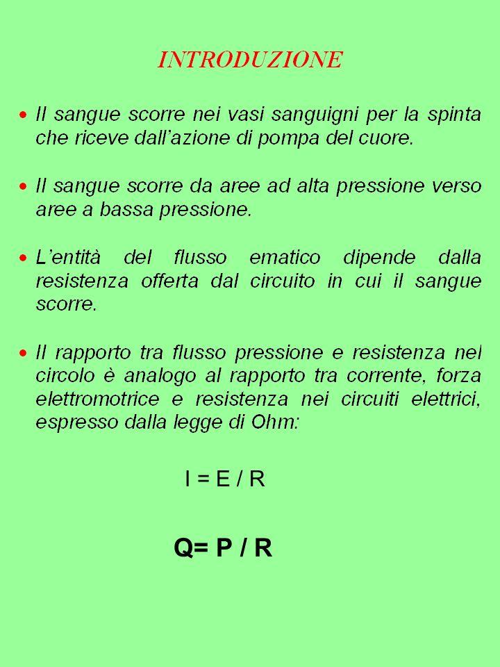 I = E / R Q= P / R