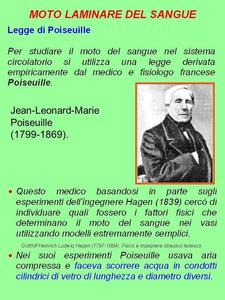 Jean-Leonard-Marie Poiseuille (1799-1869).