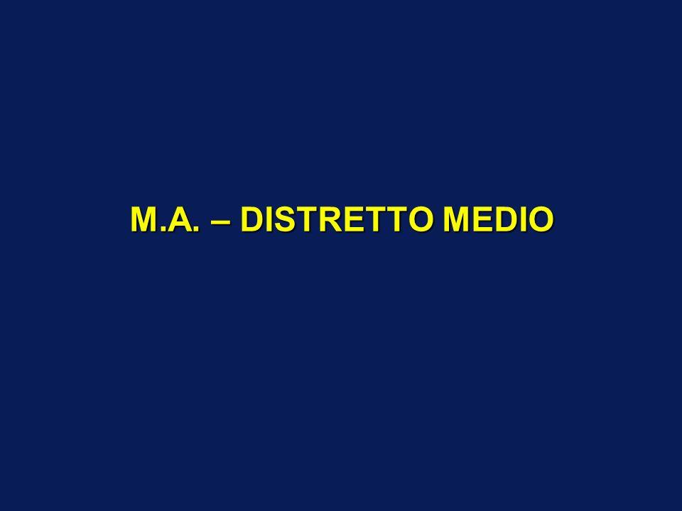 M.A. – DISTRETTO MEDIO