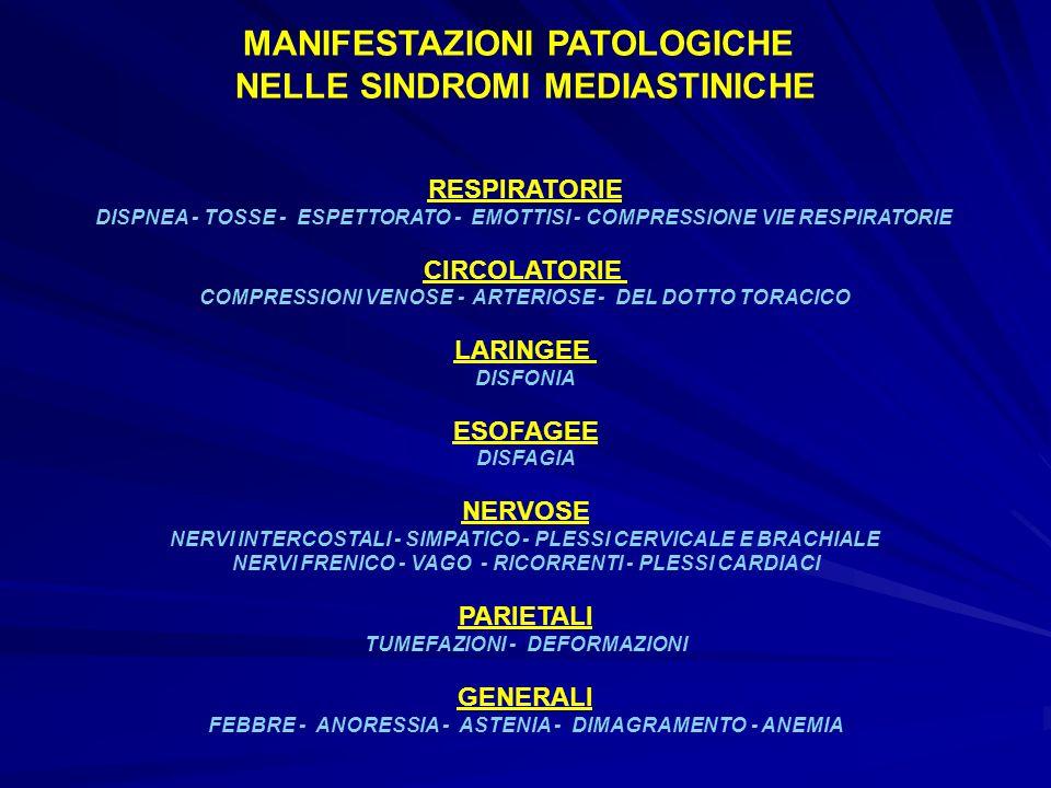 MANIFESTAZIONI PATOLOGICHE NELLE SINDROMI MEDIASTINICHE