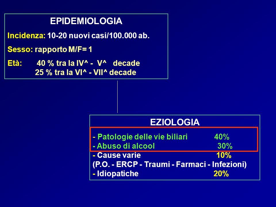 EPIDEMIOLOGIA EZIOLOGIA