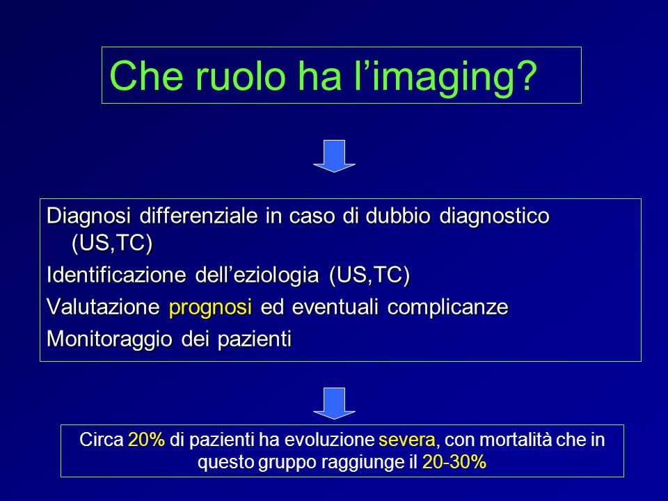 Che ruolo ha l'imaging