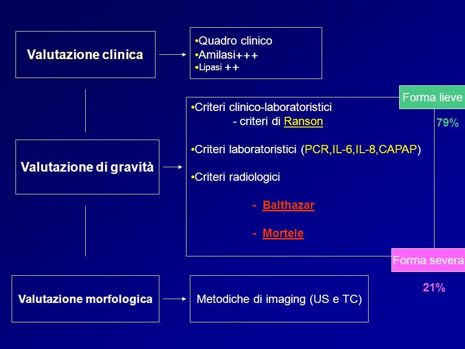 Valutazione di gravità Valutazione morfologica