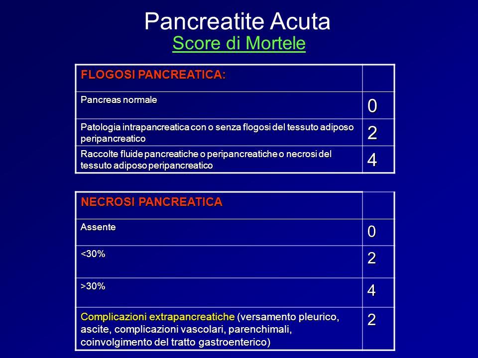 Pancreatite Acuta Score di Mortele 2 4 2 4 FLOGOSI PANCREATICA: