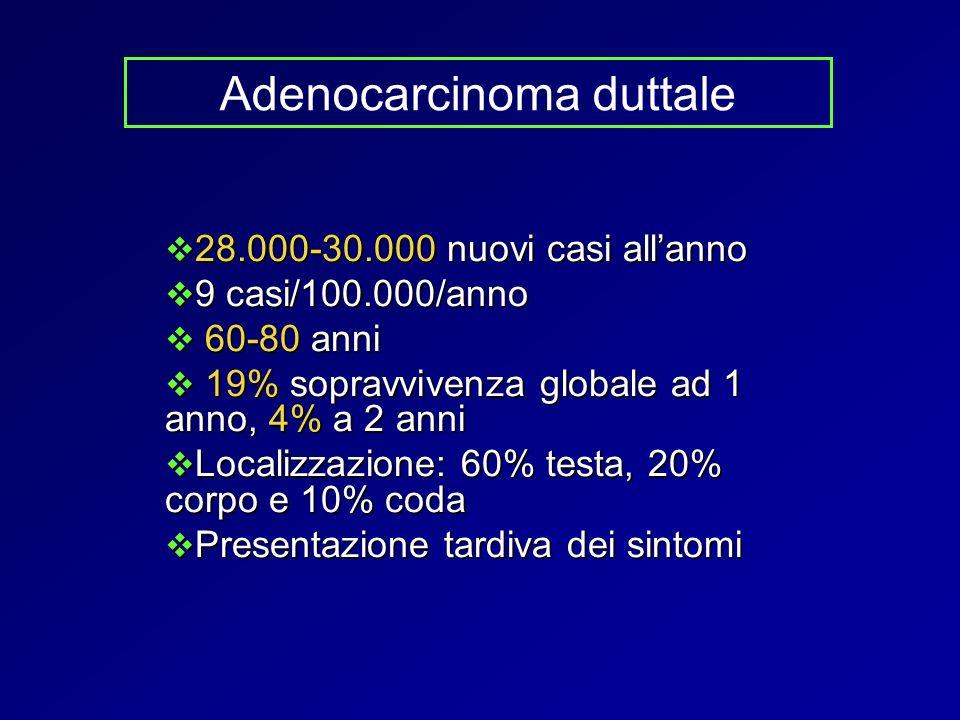 Adenocarcinoma duttale