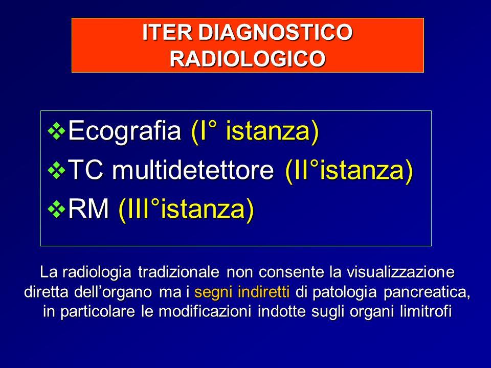 ITER DIAGNOSTICO RADIOLOGICO