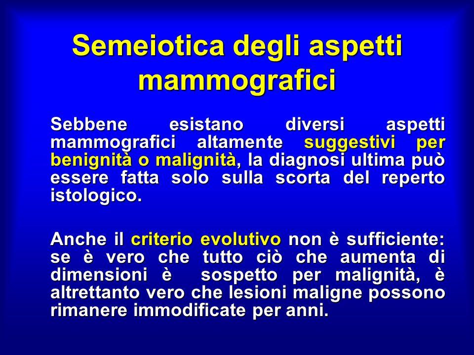 Semeiotica degli aspetti mammografici