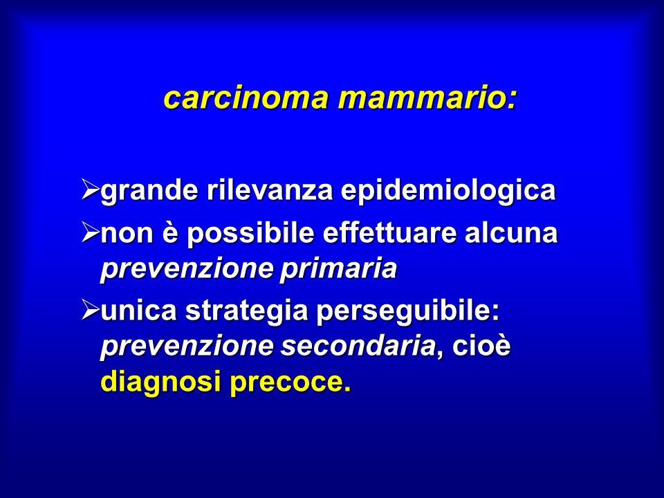 carcinoma mammario: grande rilevanza epidemiologica
