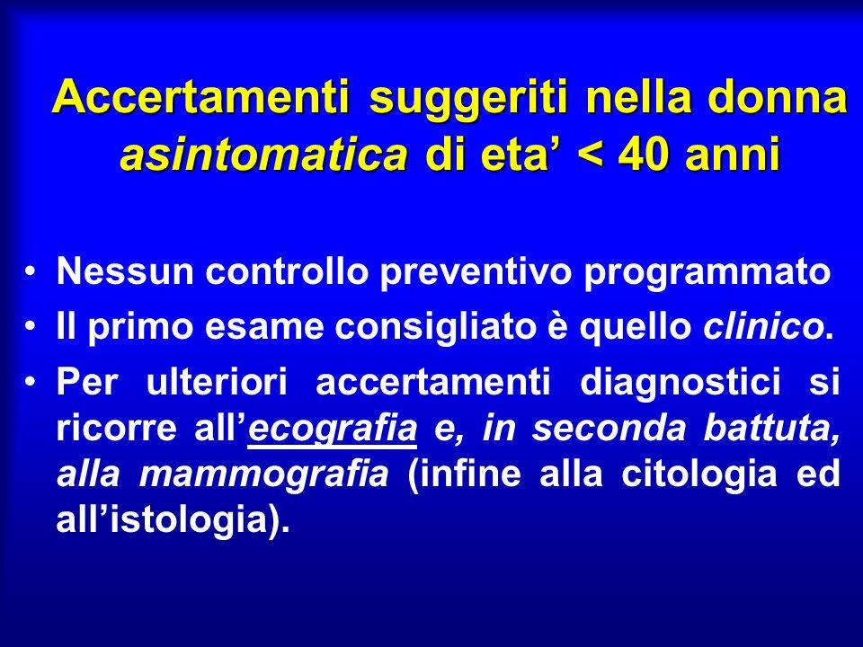 Accertamenti suggeriti nella donna asintomatica di eta' < 40 anni