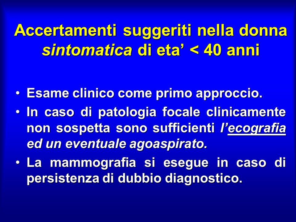 Accertamenti suggeriti nella donna sintomatica di eta' < 40 anni
