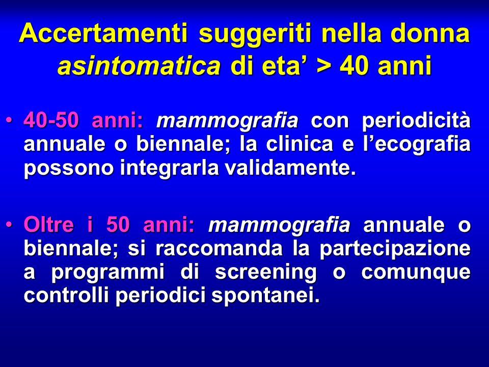 Accertamenti suggeriti nella donna asintomatica di eta' > 40 anni