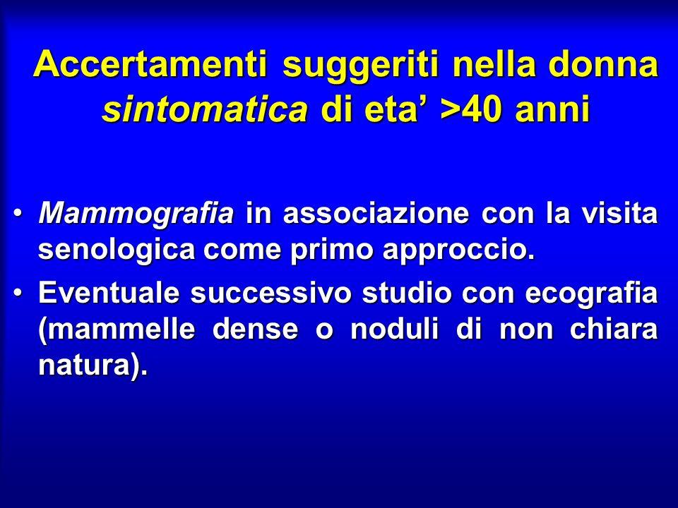 Accertamenti suggeriti nella donna sintomatica di eta' >40 anni