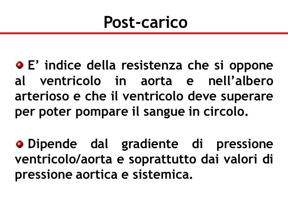 Post-carico