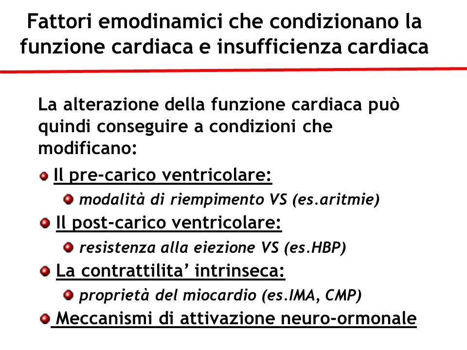 Fattori emodinamici che condizionano la funzione cardiaca e insufficienza cardiaca