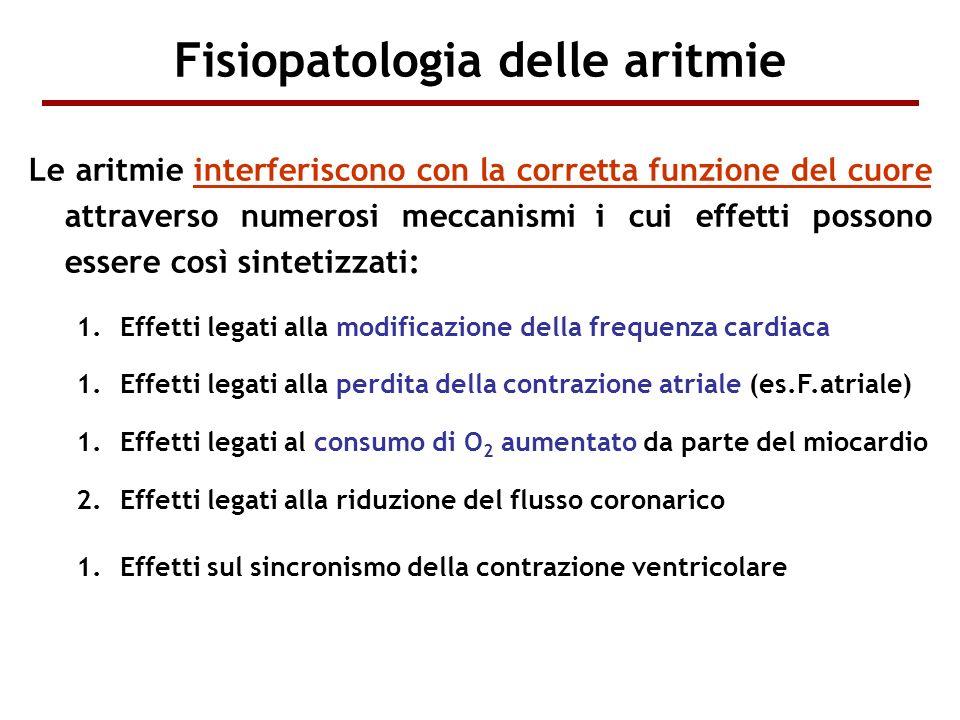 Fisiopatologia delle aritmie