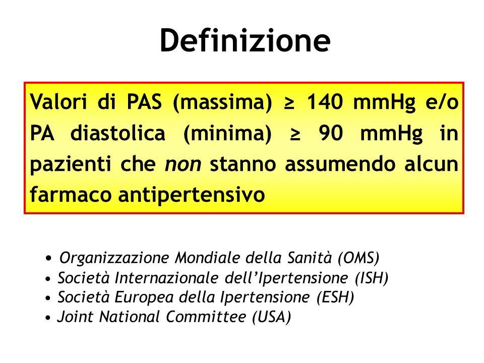 Definizione Valori di PAS (massima) ≥ 140 mmHg e/o PA diastolica (minima) ≥ 90 mmHg in pazienti che non stanno assumendo alcun farmaco antipertensivo.