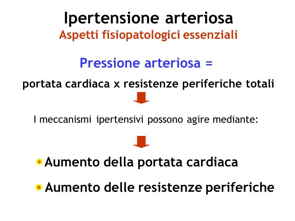 # Ipertensione arteriosa Pressione arteriosa =