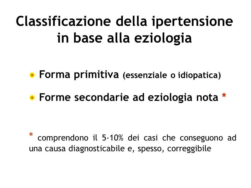 Classificazione della ipertensione in base alla eziologia