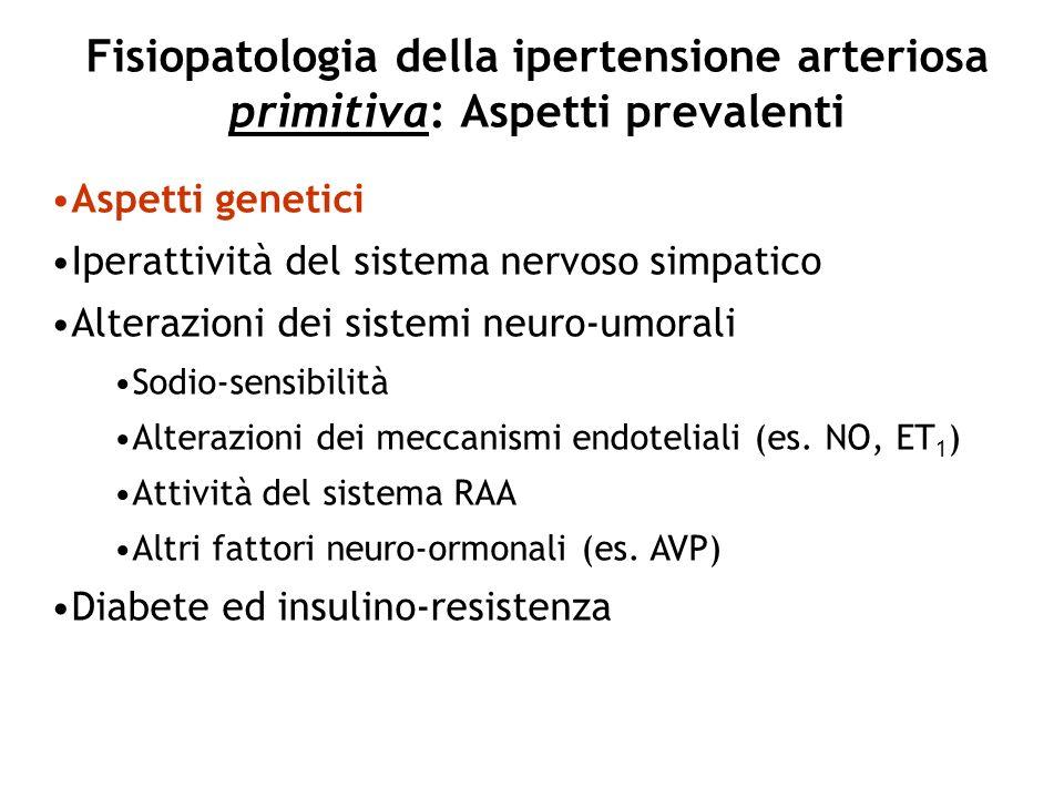 Fisiopatologia della ipertensione arteriosa primitiva: Aspetti prevalenti