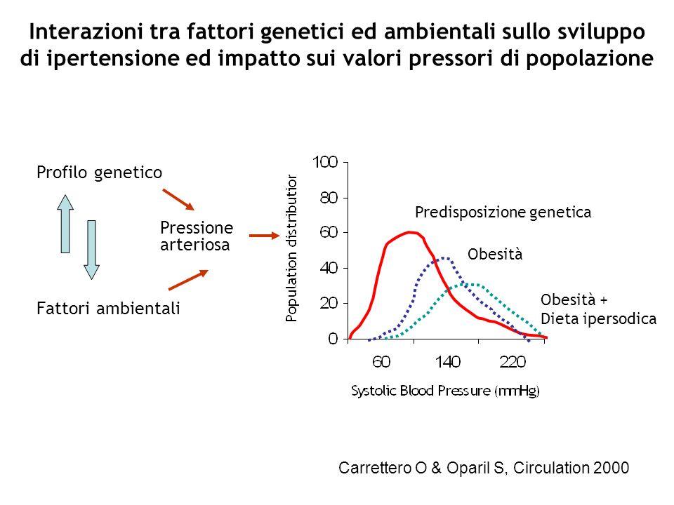 Interazioni tra fattori genetici ed ambientali sullo sviluppo di ipertensione ed impatto sui valori pressori di popolazione