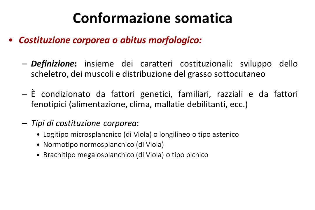 Conformazione somatica