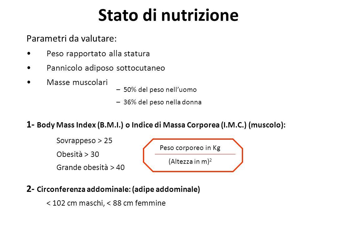 Stato di nutrizione Parametri da valutare: