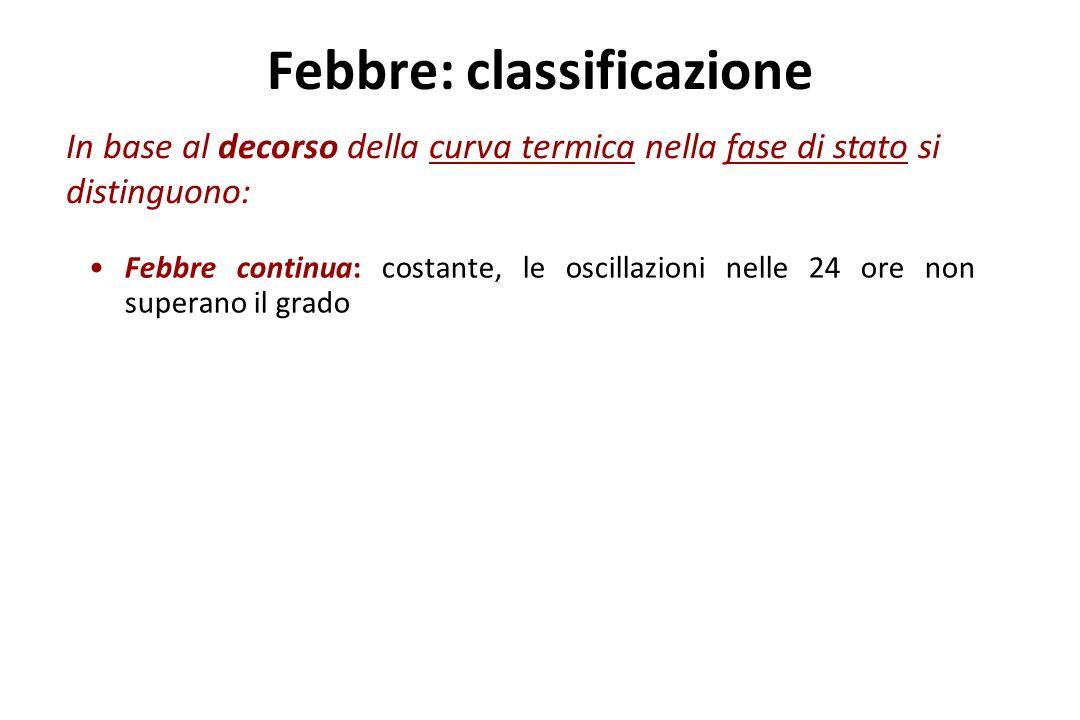 Febbre: classificazione