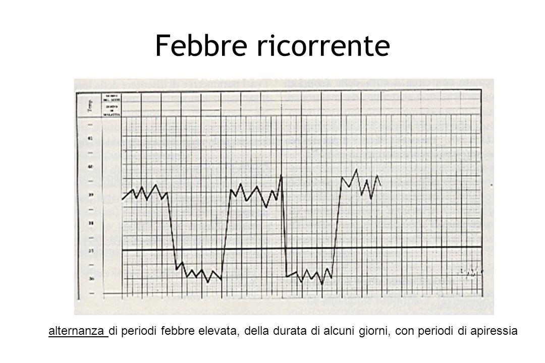 Febbre ricorrente alternanza di periodi febbre elevata, della durata di alcuni giorni, con periodi di apiressia.