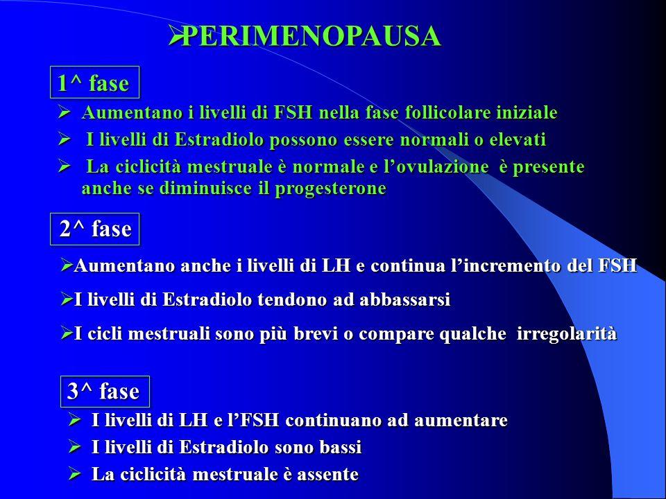 PERIMENOPAUSA 1^ fase 2^ fase 3^ fase