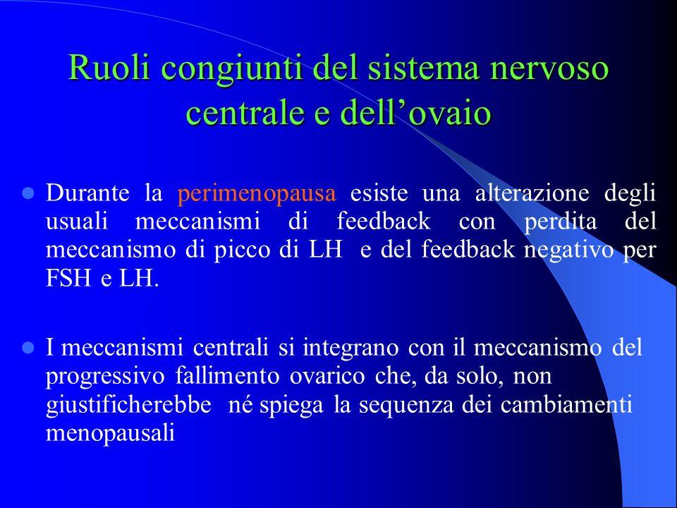 Ruoli congiunti del sistema nervoso centrale e dell'ovaio