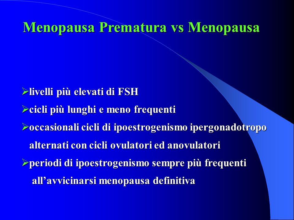 Menopausa Prematura vs Menopausa